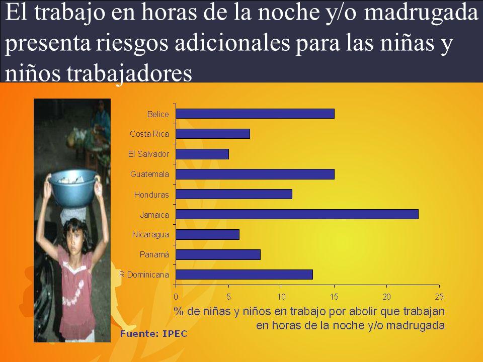 El trabajo en horas de la noche y/o madrugada presenta riesgos adicionales para las niñas y niños trabajadores