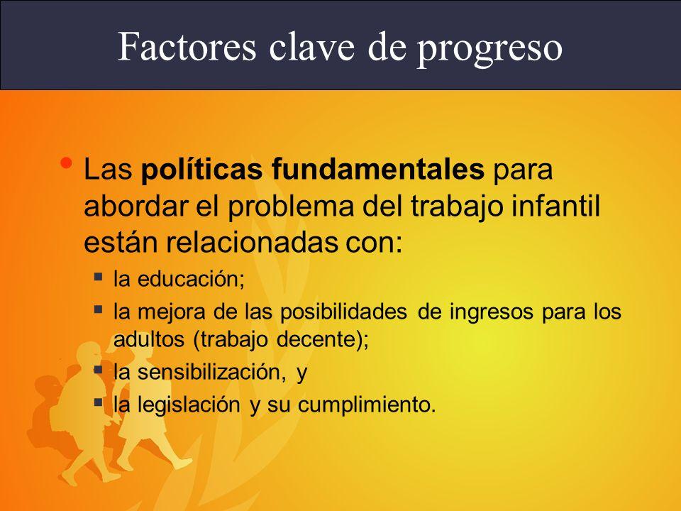 Factores clave de progreso