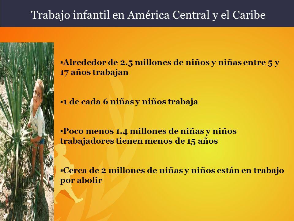 Trabajo infantil en América Central y el Caribe