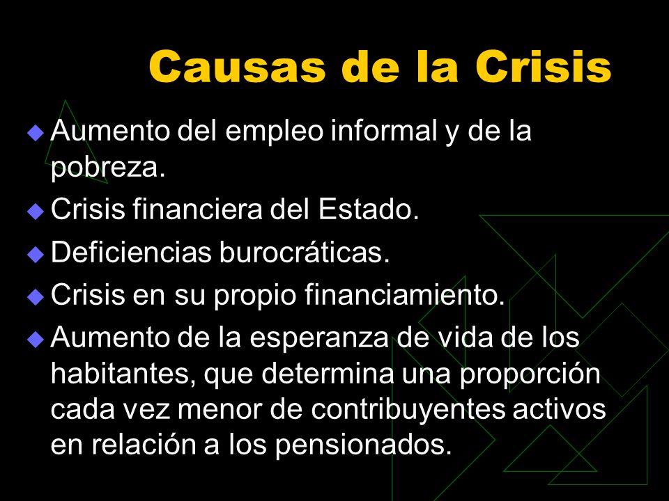 Causas de la Crisis Aumento del empleo informal y de la pobreza.