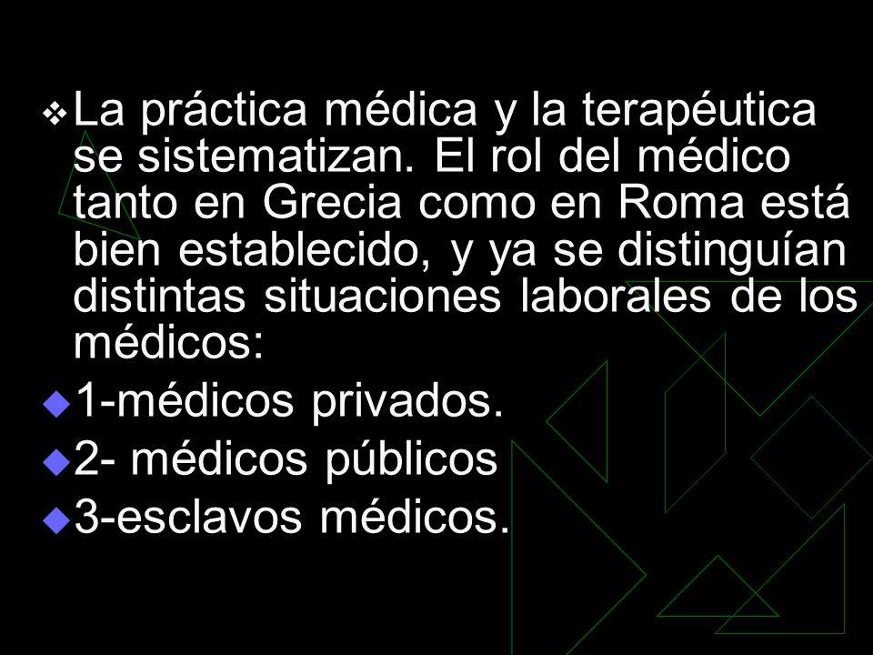 La práctica médica y la terapéutica se sistematizan