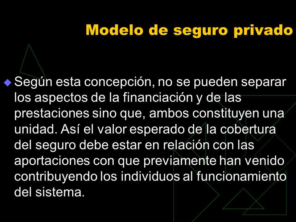 Modelo de seguro privado