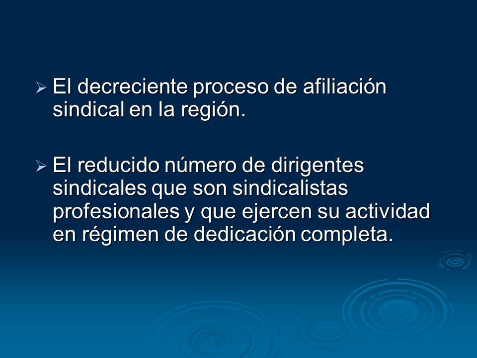 El decreciente proceso de afiliación sindical en la región.
