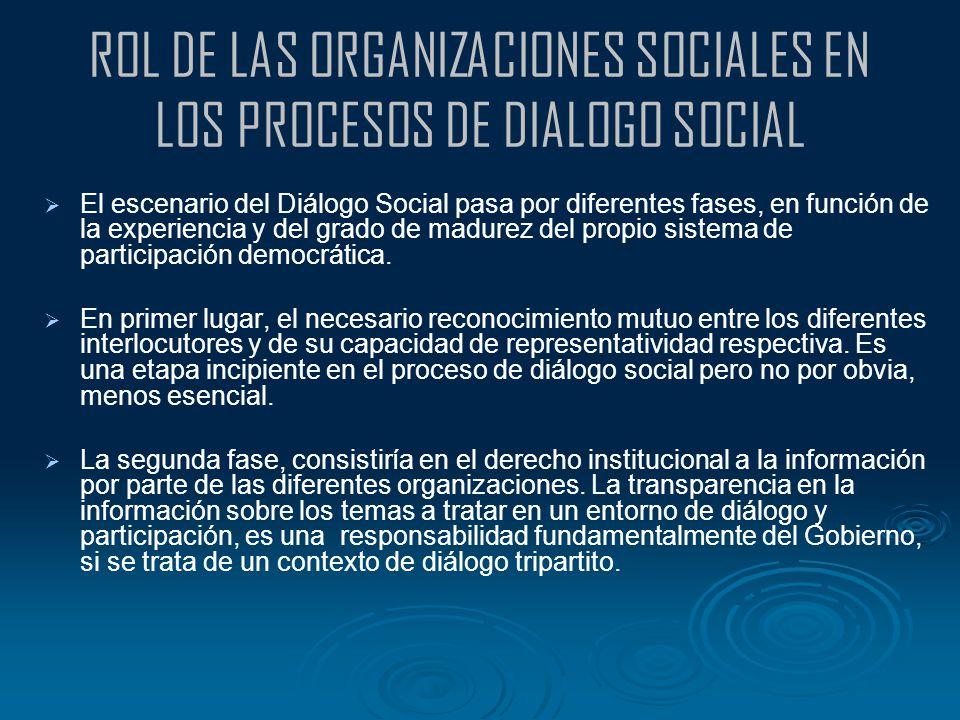 ROL DE LAS ORGANIZACIONES SOCIALES EN LOS PROCESOS DE DIALOGO SOCIAL