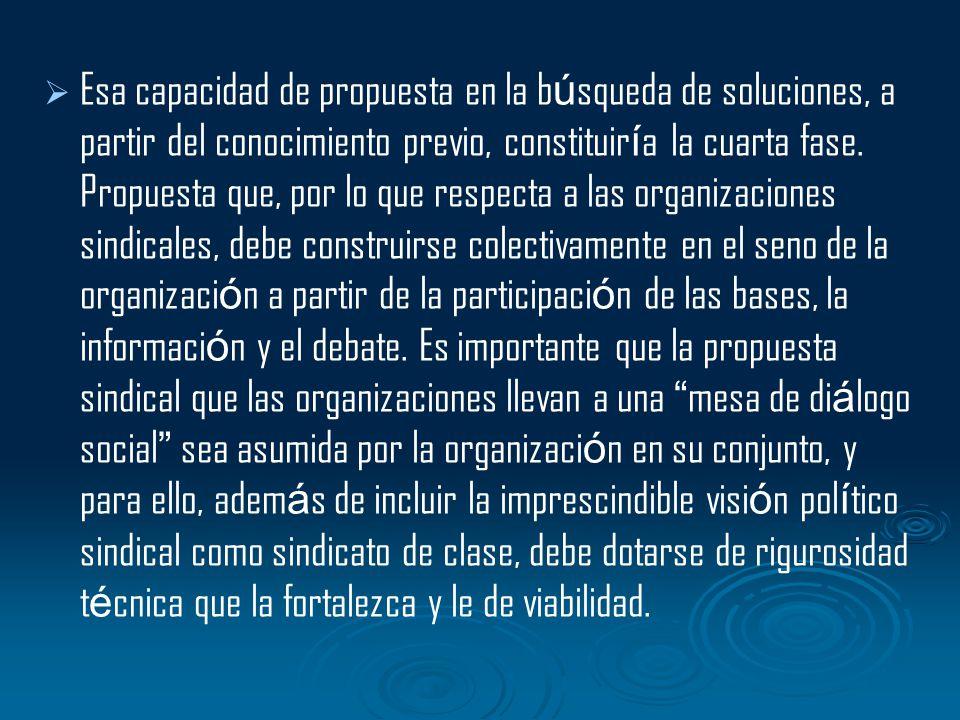 Esa capacidad de propuesta en la búsqueda de soluciones, a partir del conocimiento previo, constituiría la cuarta fase.