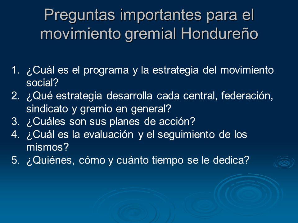 Preguntas importantes para el movimiento gremial Hondureño