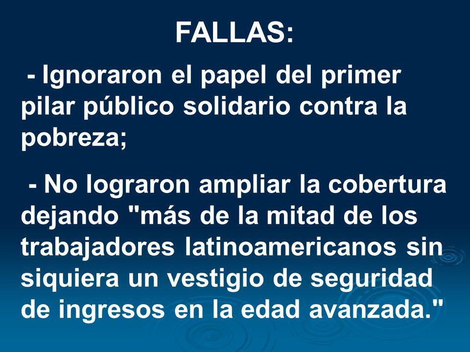 FALLAS: - Ignoraron el papel del primer pilar público solidario contra la pobreza;