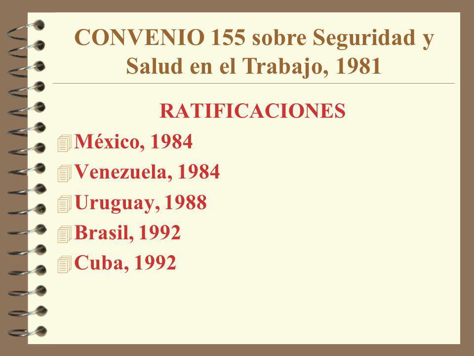 CONVENIO 155 sobre Seguridad y Salud en el Trabajo, 1981