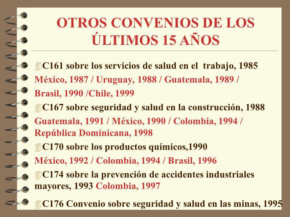 OTROS CONVENIOS DE LOS ÚLTIMOS 15 AÑOS