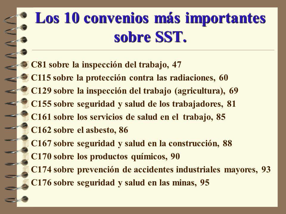 Los 10 convenios más importantes sobre SST.