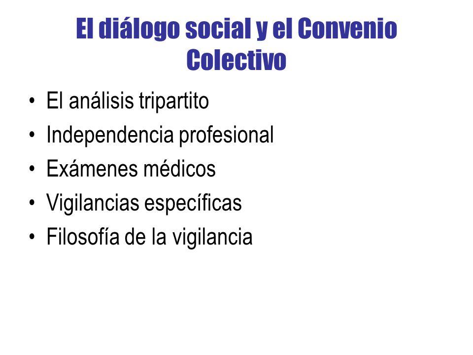 El diálogo social y el Convenio Colectivo
