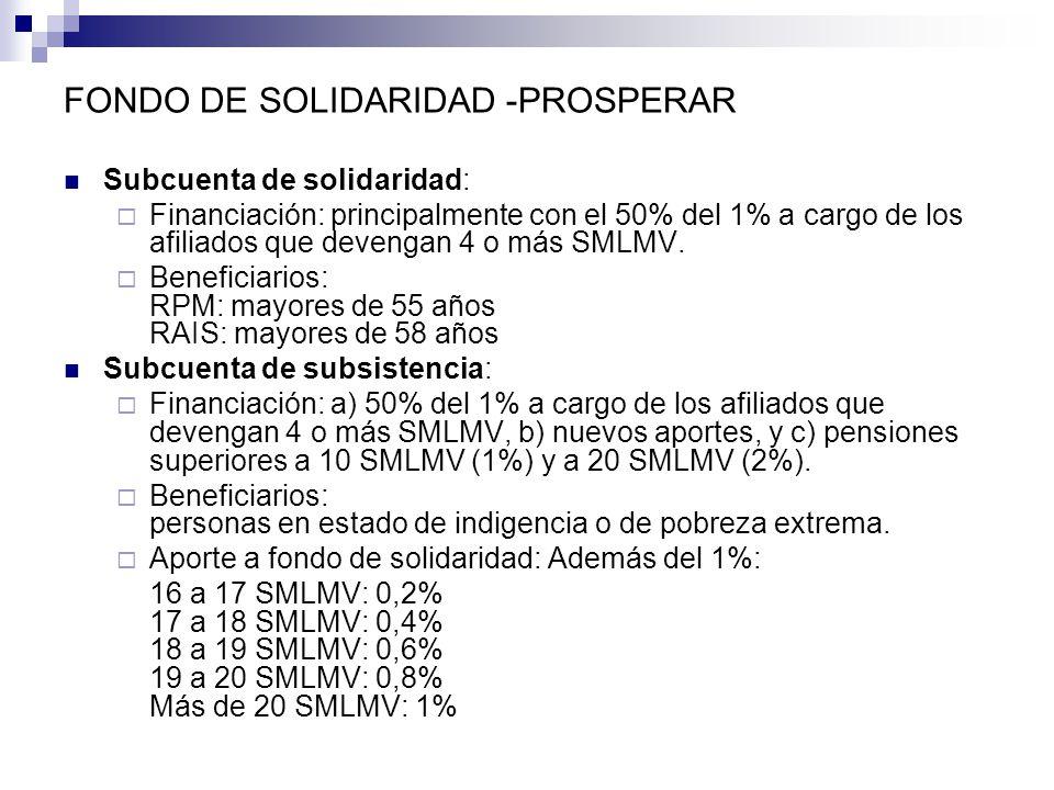 FONDO DE SOLIDARIDAD -PROSPERAR