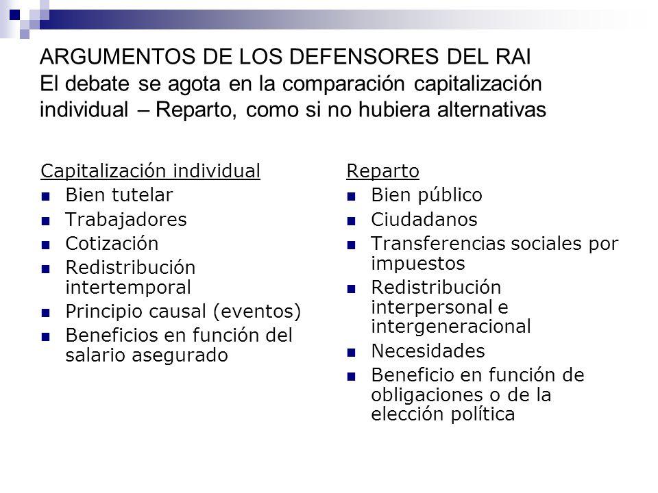 ARGUMENTOS DE LOS DEFENSORES DEL RAI El debate se agota en la comparación capitalización individual – Reparto, como si no hubiera alternativas