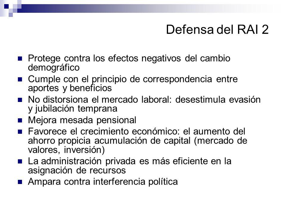 Defensa del RAI 2 Protege contra los efectos negativos del cambio demográfico. Cumple con el principio de correspondencia entre aportes y beneficios.