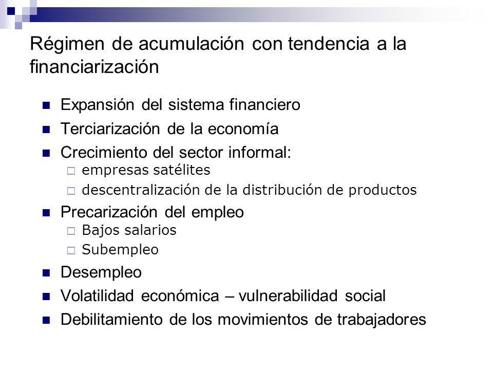Régimen de acumulación con tendencia a la financiarización