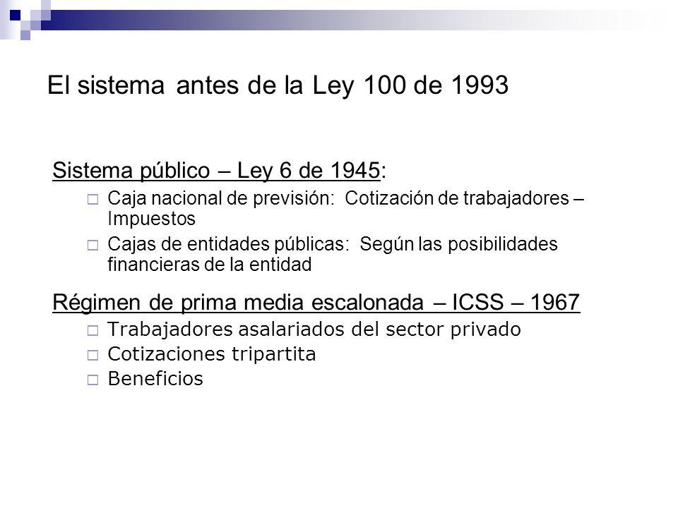 El sistema antes de la Ley 100 de 1993