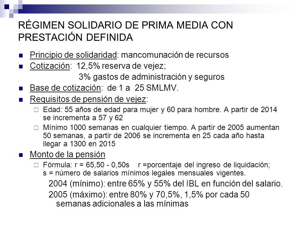 RÉGIMEN SOLIDARIO DE PRIMA MEDIA CON PRESTACIÓN DEFINIDA