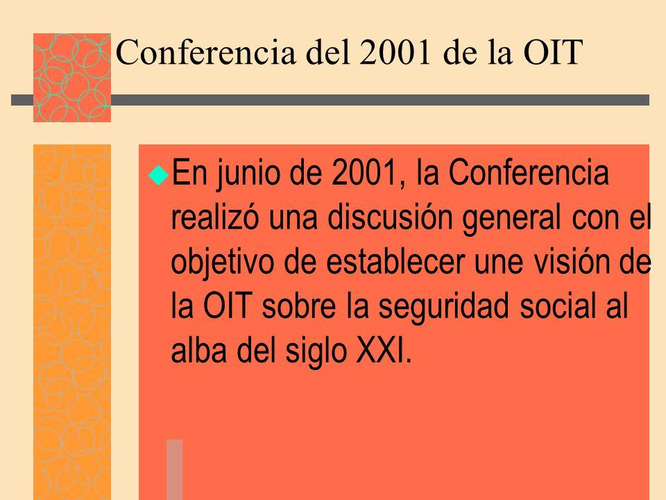 Conferencia del 2001 de la OIT