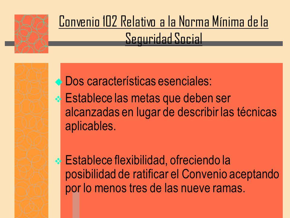 Convenio 102 Relativo a la Norma Mínima de la Seguridad Social