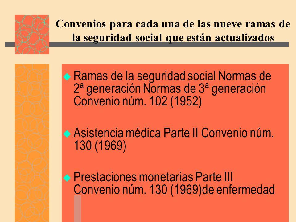 Asistencia médica Parte II Convenio núm. 130 (1969)