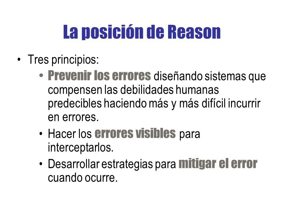 La posición de Reason Tres principios: