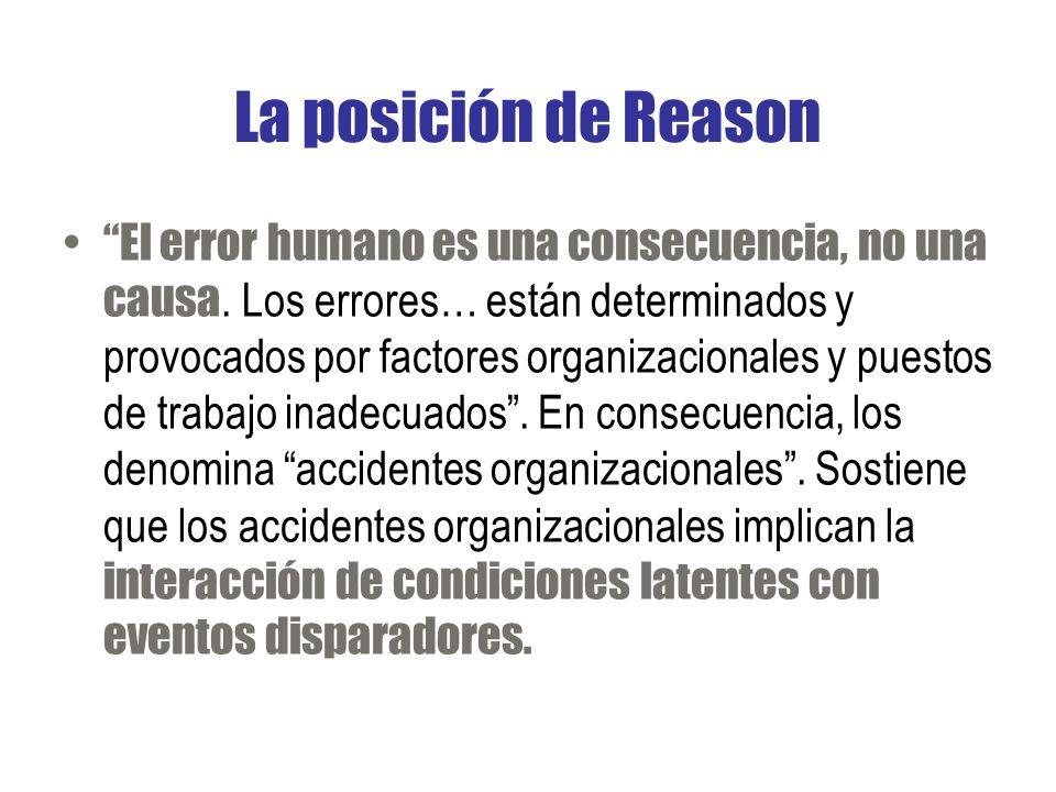 La posición de Reason