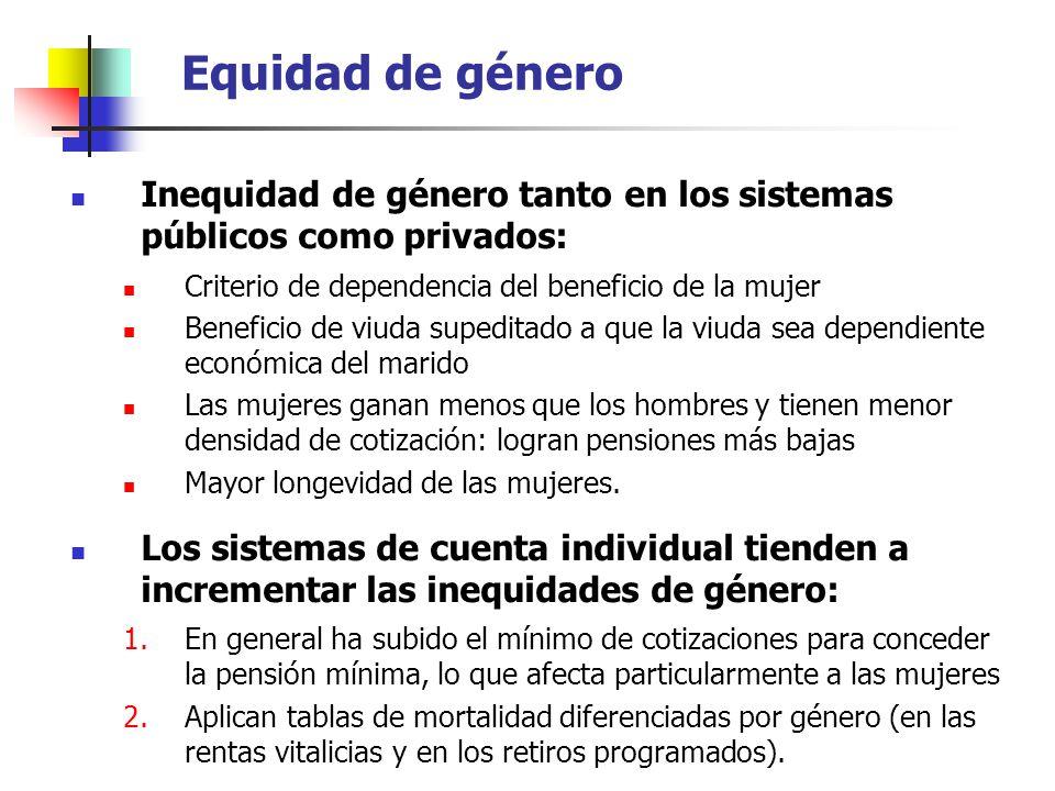 Equidad de género Inequidad de género tanto en los sistemas públicos como privados: Criterio de dependencia del beneficio de la mujer.