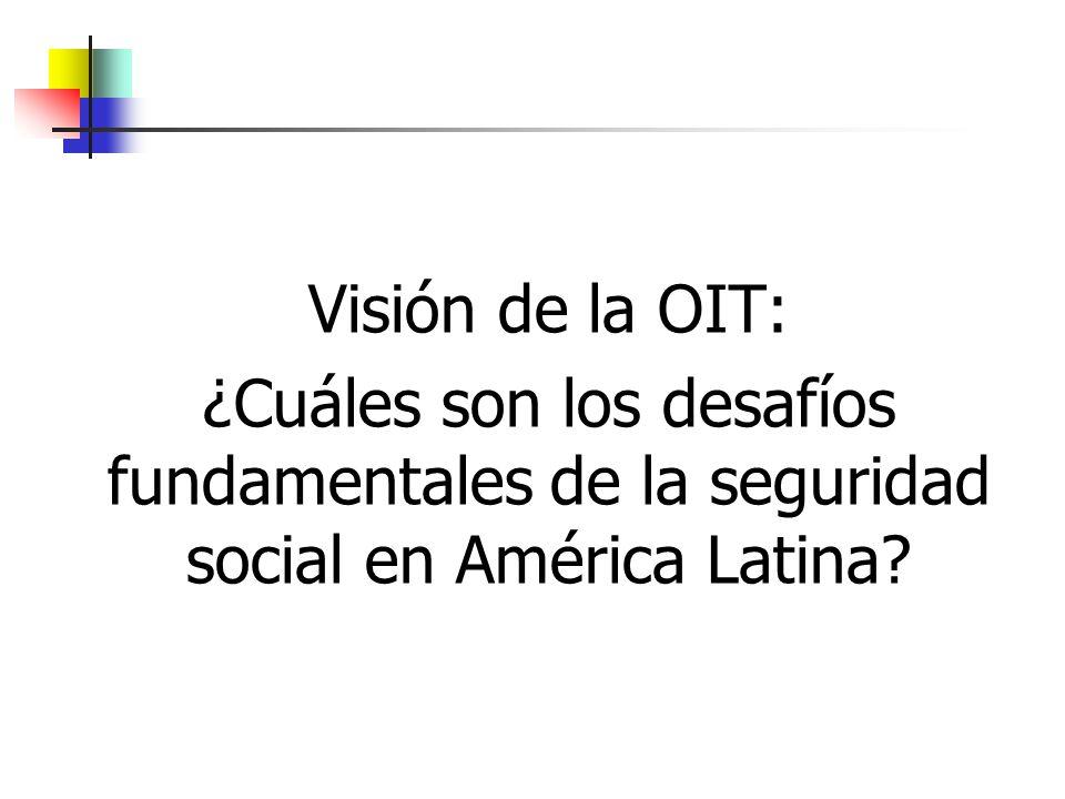 Visión de la OIT: ¿Cuáles son los desafíos fundamentales de la seguridad social en América Latina