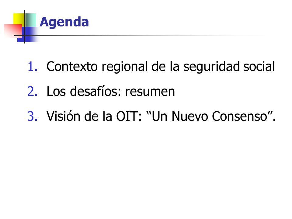 Agenda Contexto regional de la seguridad social. Los desafíos: resumen.