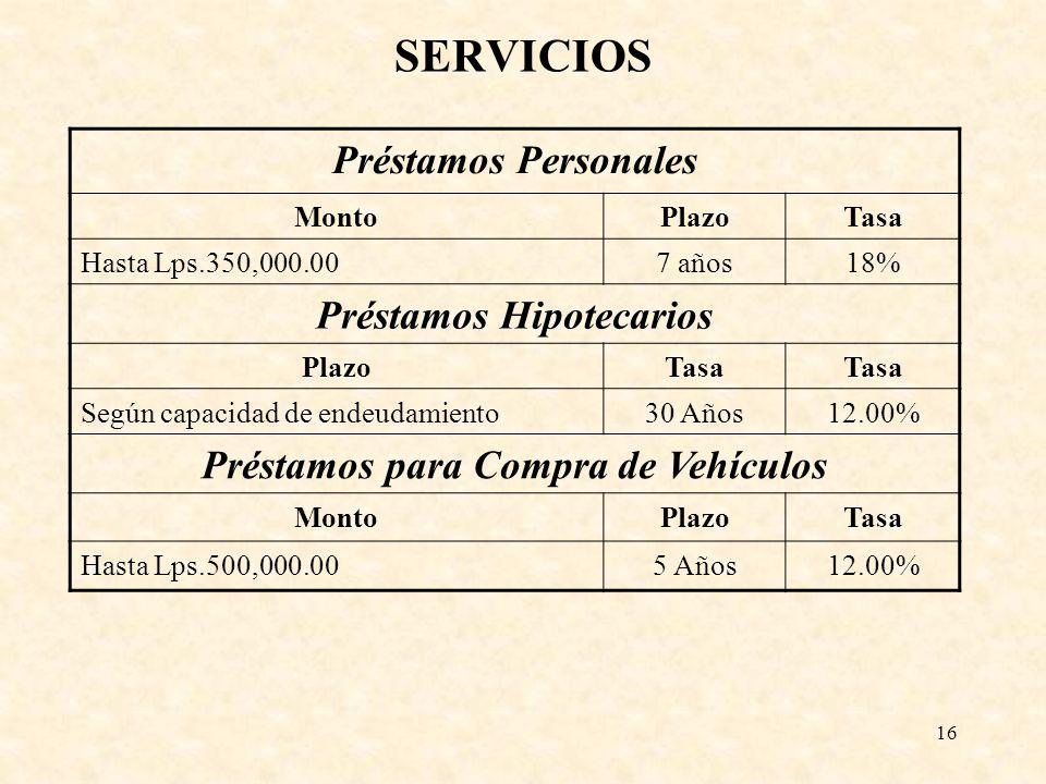 Préstamos Hipotecarios Préstamos para Compra de Vehículos