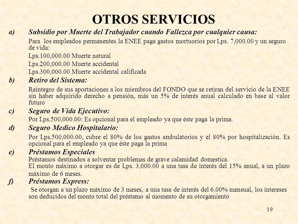 OTROS SERVICIOS Subsidio por Muerte del Trabajador cuando Fallezca por cualquier causa: