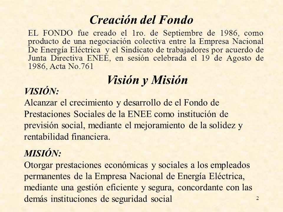 Creación del Fondo Visión y Misión VISIÓN: