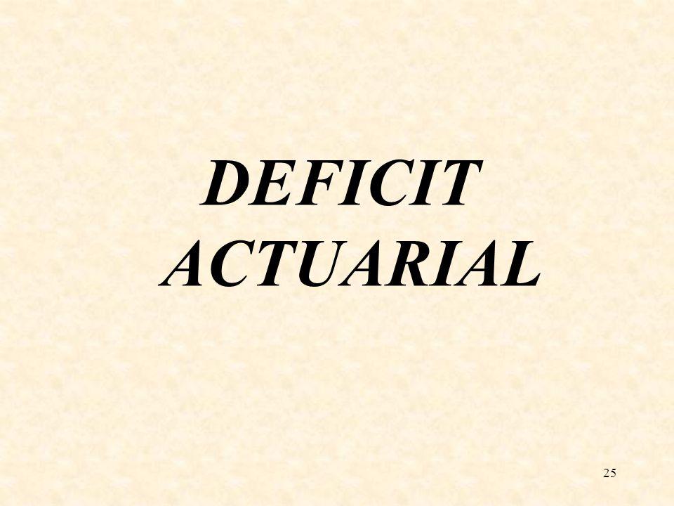 DEFICIT ACTUARIAL