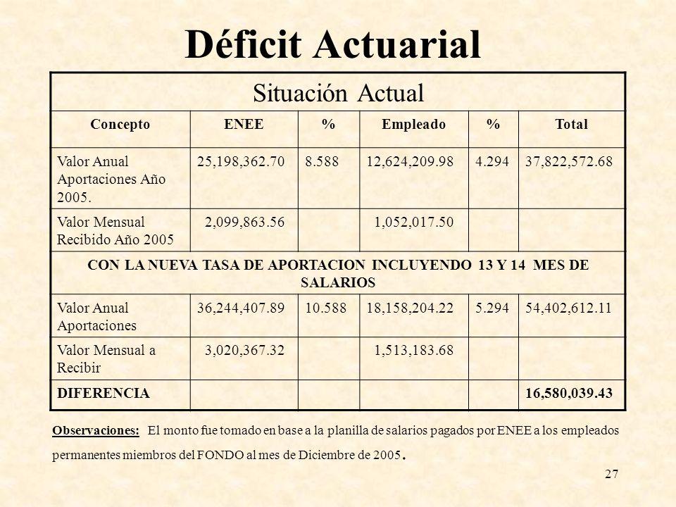 CON LA NUEVA TASA DE APORTACION INCLUYENDO 13 Y 14 MES DE SALARIOS