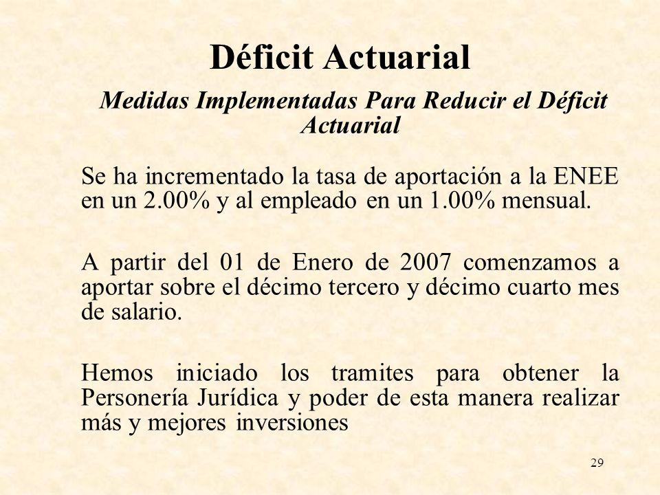 Medidas Implementadas Para Reducir el Déficit Actuarial