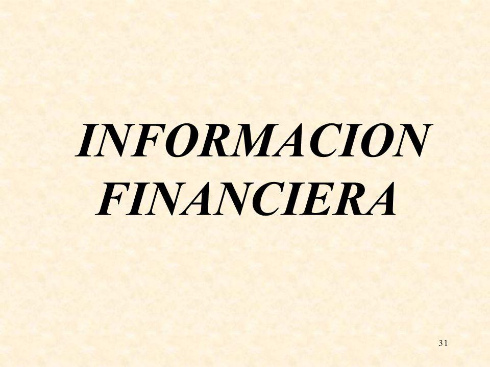INFORMACION FINANCIERA