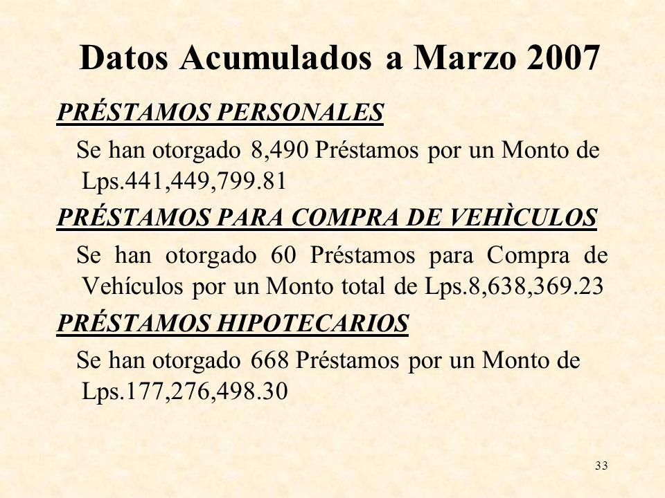Datos Acumulados a Marzo 2007