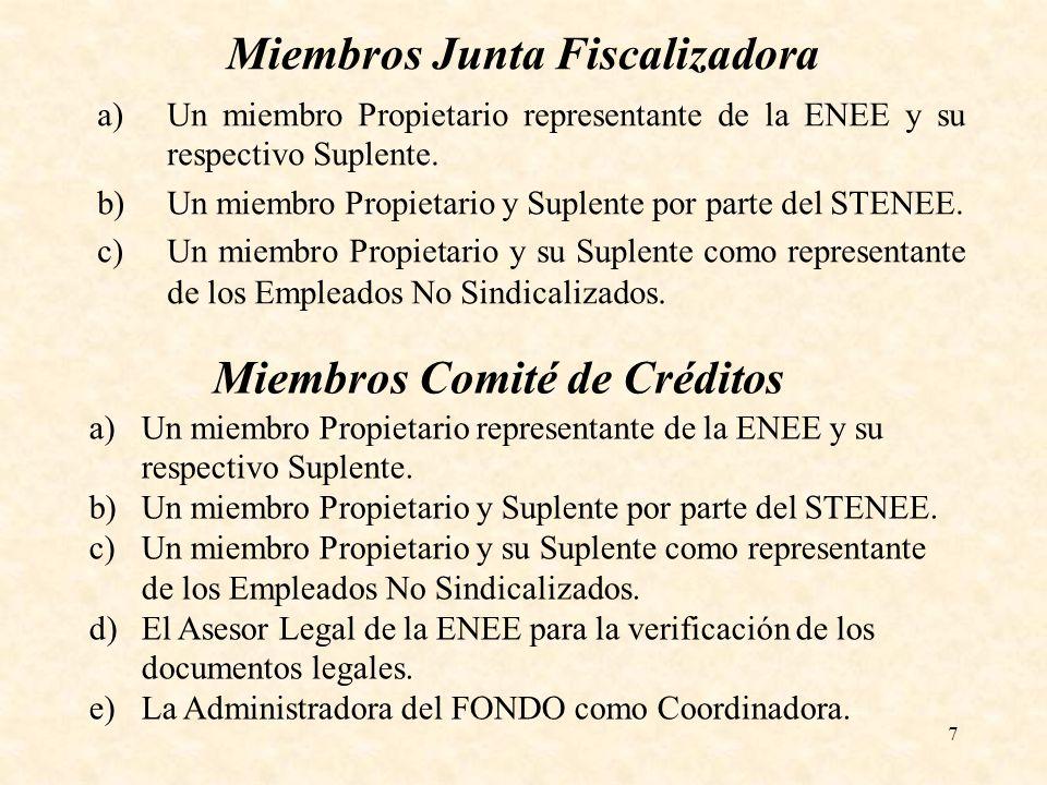 Miembros Junta Fiscalizadora