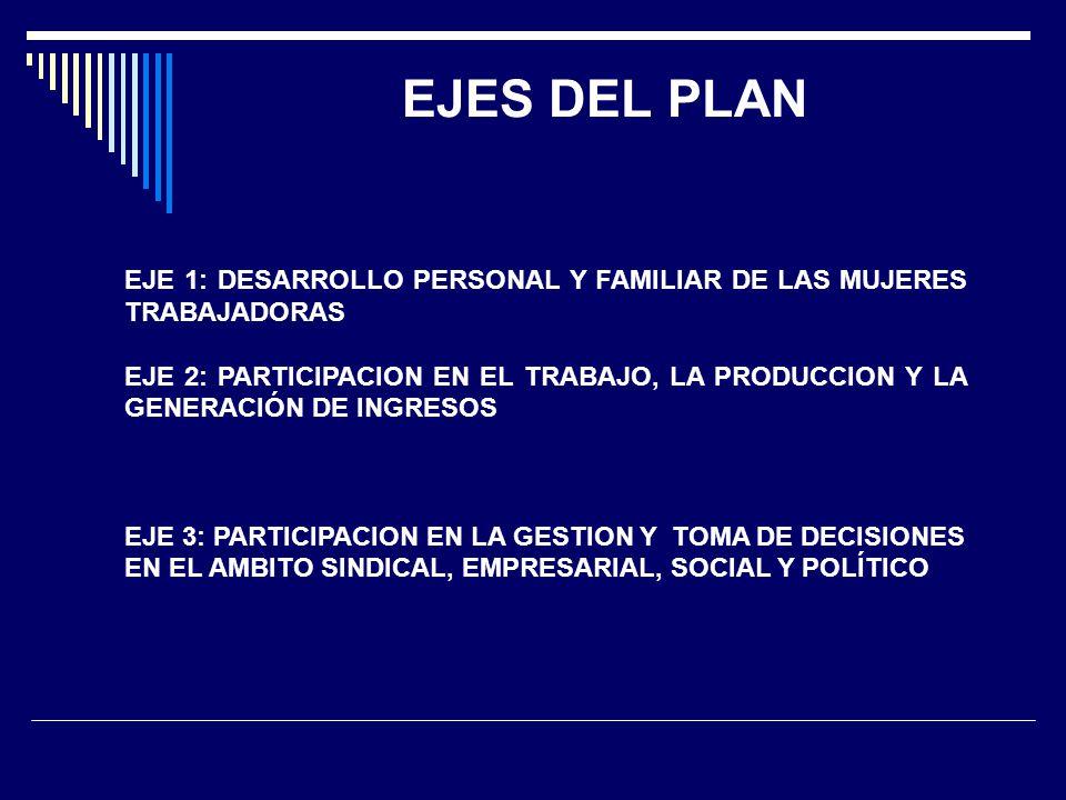 EJES DEL PLAN EJE 1: DESARROLLO PERSONAL Y FAMILIAR DE LAS MUJERES TRABAJADORAS.