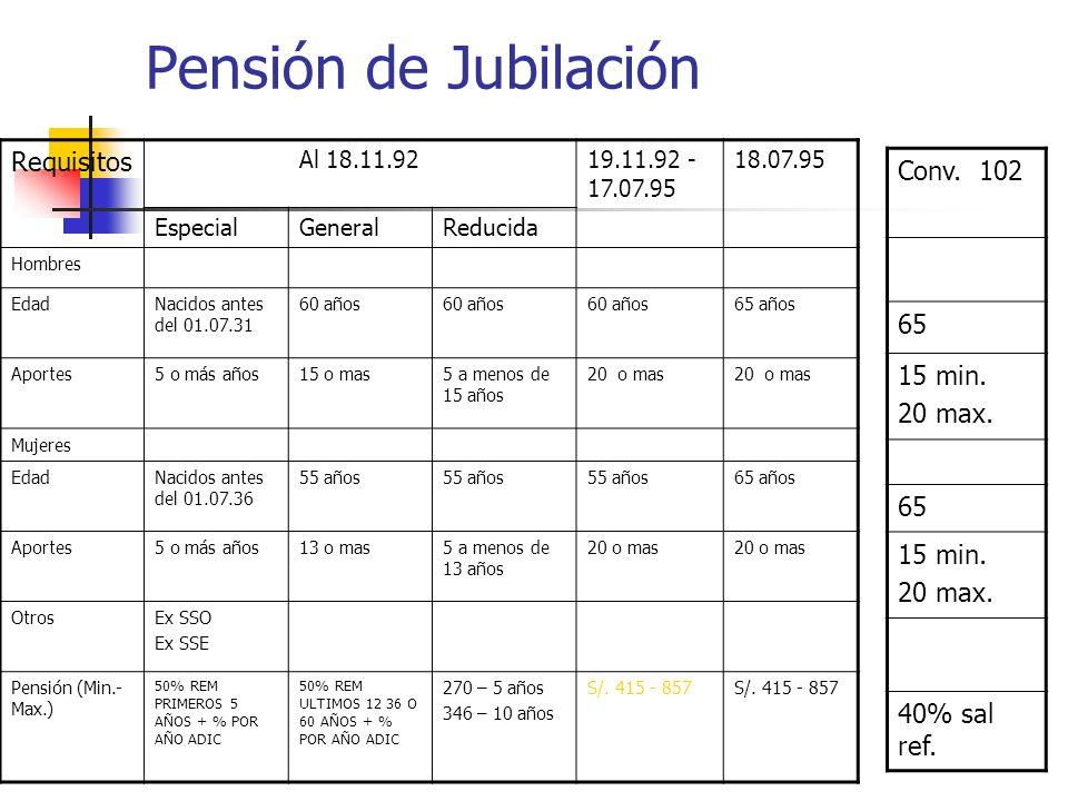 Pensión de Jubilación Requisitos Conv. 102 65 15 min. 20 max.