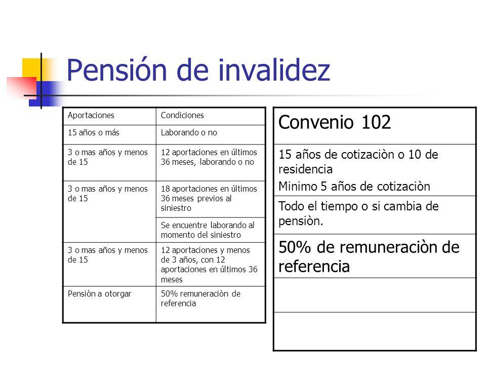 Pensión de invalidez Convenio 102 50% de remuneraciòn de referencia