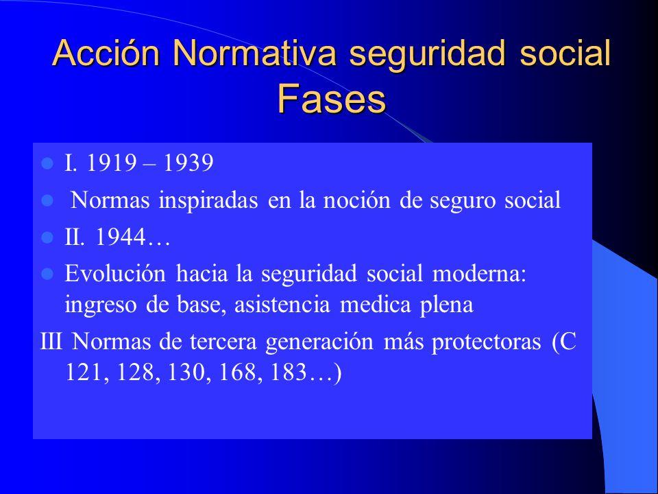 Acción Normativa seguridad social Fases