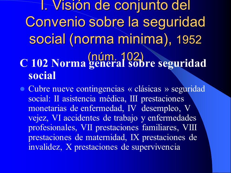 I. Visión de conjunto del Convenio sobre la seguridad social (norma minima), 1952 (núm. 102)