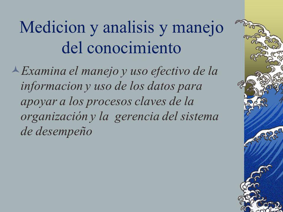 Medicion y analisis y manejo del conocimiento
