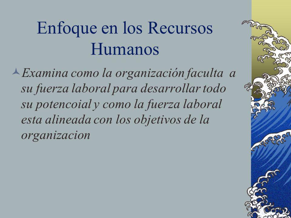 Enfoque en los Recursos Humanos