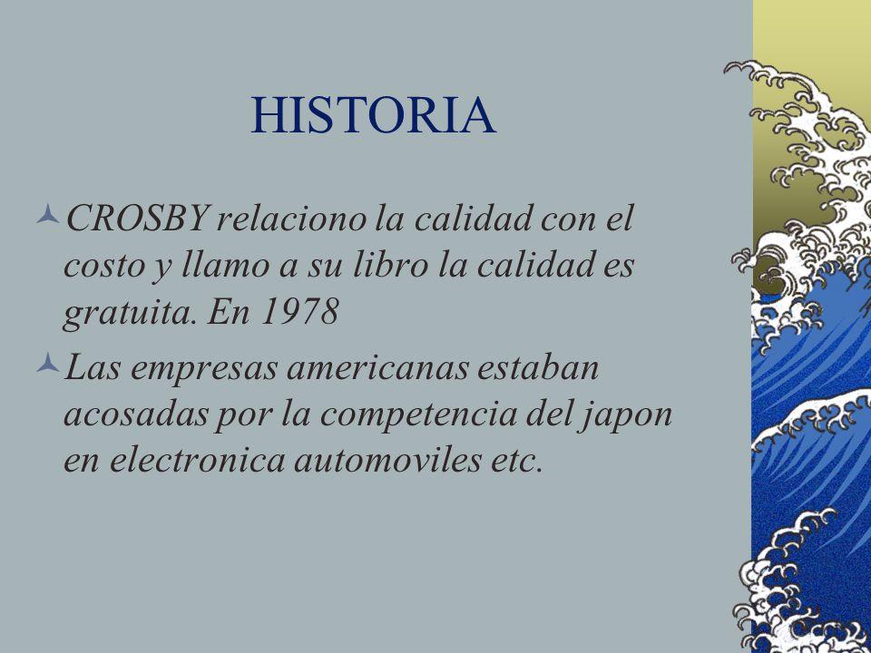 HISTORIA CROSBY relaciono la calidad con el costo y llamo a su libro la calidad es gratuita. En 1978.