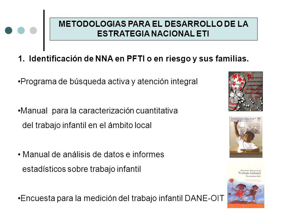 METODOLOGIAS PARA EL DESARROLLO DE LA ESTRATEGIA NACIONAL ETI