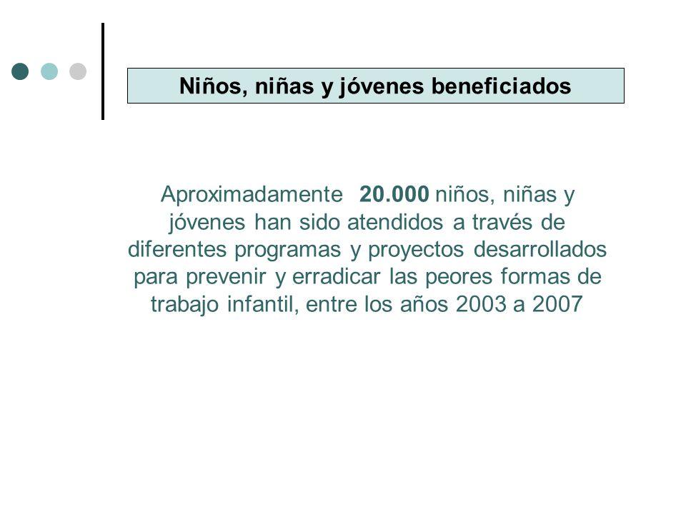 Niños, niñas y jóvenes beneficiados