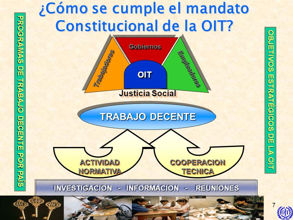 ¿Cómo se cumple el mandato Constitucional de la OIT