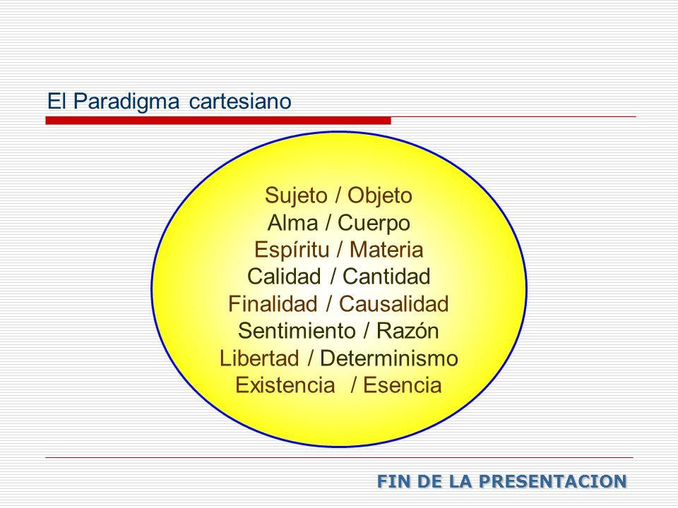 El Paradigma cartesiano